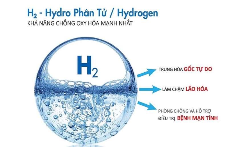 Tác dụng của việc sử dụng nước ion kiềm giàu Hydrogen