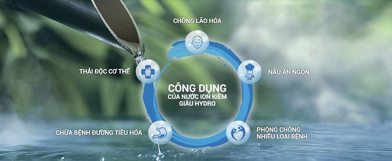 Nước Hydrogen mang đến nhiều lợi ích cho sức khỏe được nhiều chuyên gia khuyên dùng mỗi ngày