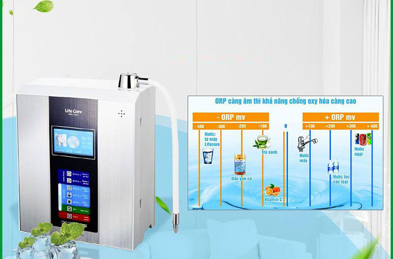 Máy điện giải ion kiềm Lifecore – 6000 tạo ra 8 chế độ nước