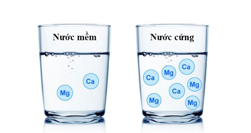 Nước cứng toàn phần mang cả tính chất của nước cứng tạm thời và nước cứng vĩnh cửu